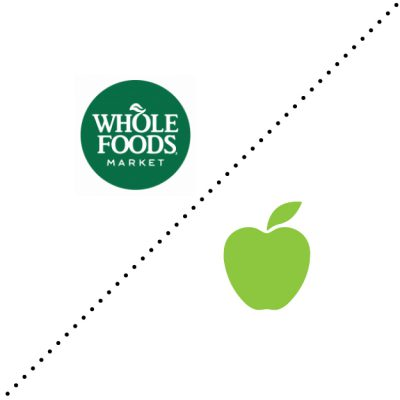Whole Foods Market and FoodShare logos